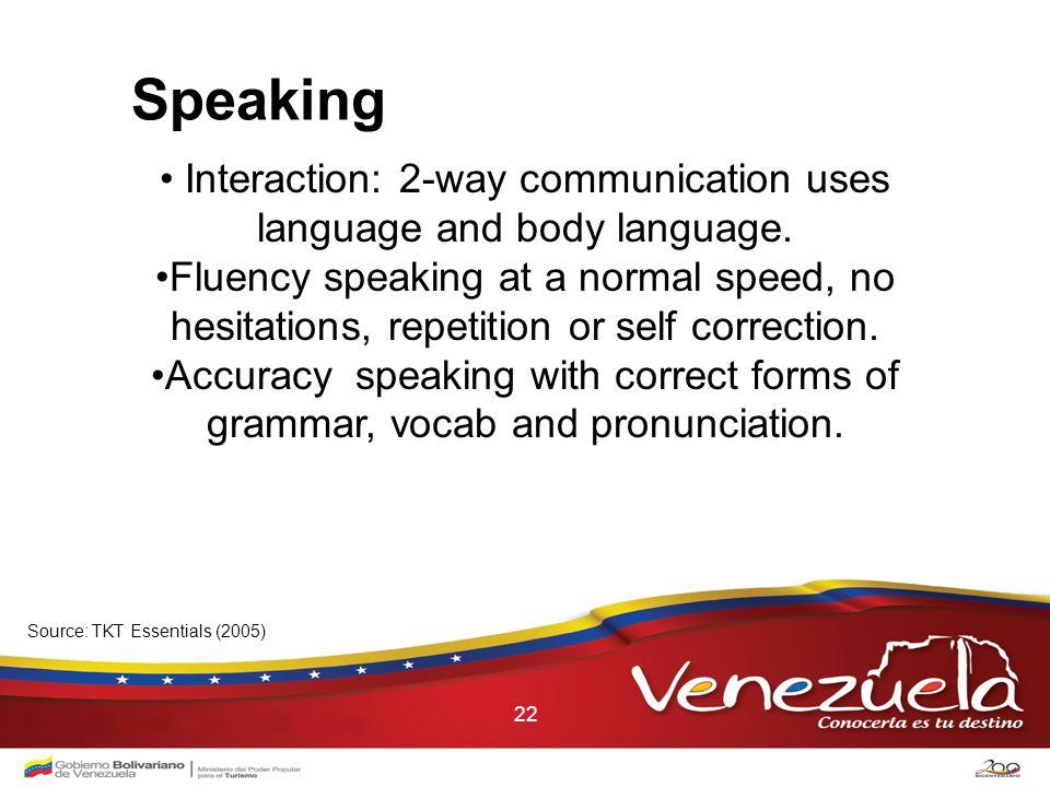 22 Speaking Interaction: 2-way communication uses language and body language.