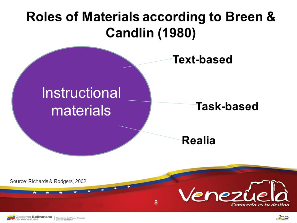 8 Roles of Materials according to Breen & Candlin (1980) Instructional materials Text-based Task-based Realia Source: Richards & Rodgers, 2002