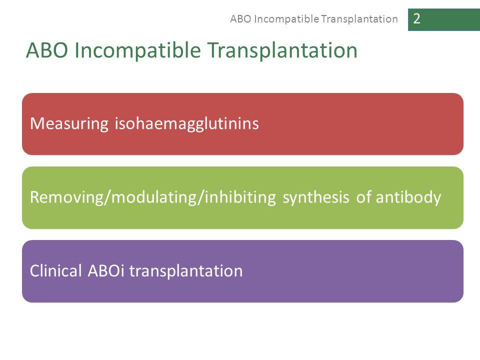 2 ABO Incompatible Transplantation Measuring isohaemagglutininsRemoving/modulating/inhibiting synthesis of antibodyClinical ABOi transplantation