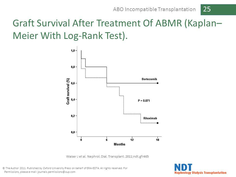 25 ABO Incompatible Transplantation Graft Survival After Treatment Of ABMR (Kaplan– Meier With Log-Rank Test). Waiser J et al. Nephrol. Dial. Transpla