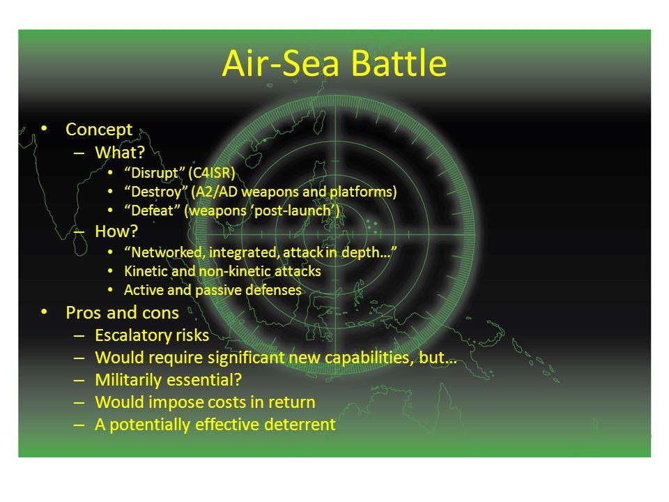 Air-Sea Battle Concept – What.