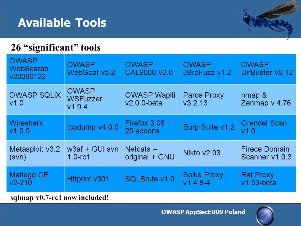 "OWASP AppSecEU09 Poland 8 Available Tools 26 ""significant"" tools OWASP WebScarab v20090122 OWASP WebGoat v5.2 OWASP CAL9000 v2.0 OWASP JBroFuzz v1.2 O"