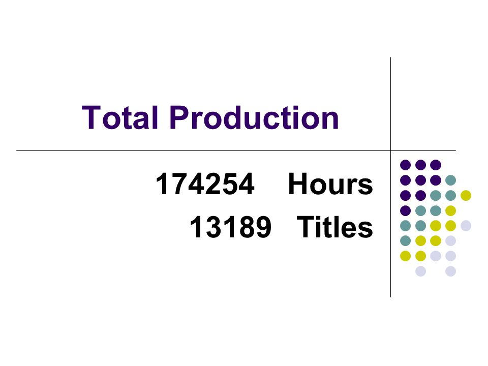 Total Production 174254 Hours 13189 Titles
