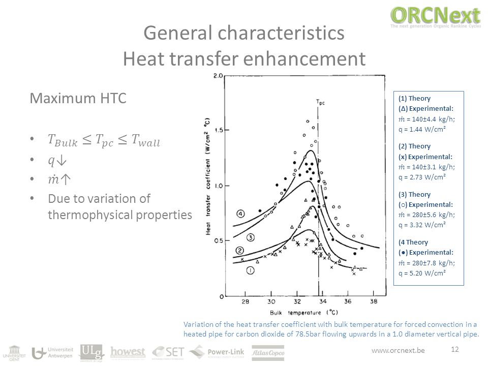 www.orcnext.be General characteristics Heat transfer enhancement 12 Variation of the heat transfer coefficient with bulk temperature for forced convec