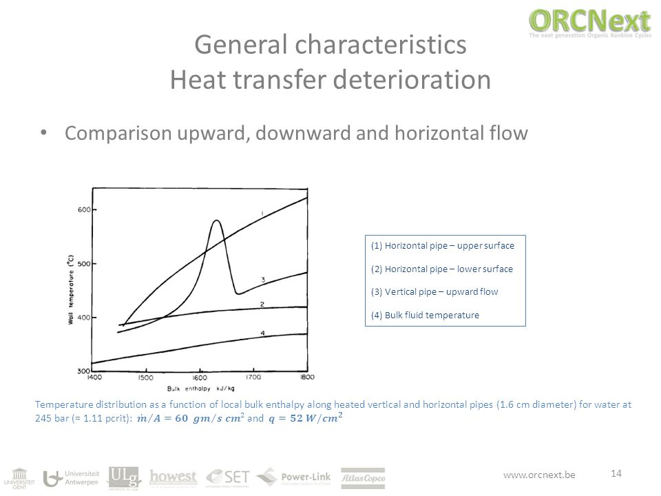 www.orcnext.be General characteristics Heat transfer deterioration 14 Comparison upward, downward and horizontal flow (1) Horizontal pipe – upper surf