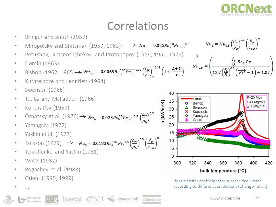 www.orcnext.be Correlations 19 Bringer and Smith (1957) Miropolsky and Shitsman (1959, 1963) Petukhov, Krasnoshchekov and Protopopov (1959, 1961, 1979) Domin (1963) Bishop (1962, 1965) Kutateladze and Leontiev (1964) Swenson (1965) Touba and McFadden (1966) Kondrat'ev (1969) Ornatsky et al.