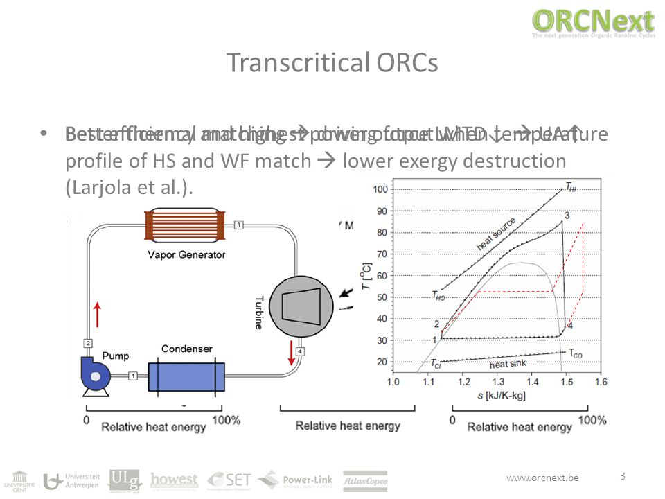 www.orcnext.be Screening criteriaCycle criteria Safety (ASHRAE 34)Thermodynamic PI Environmental (GWP, ODP, ATL)Heat exchanger PI Stability working fluidCost PI Compatibility with materials Thermophysical properties Availability and cost Selection of working fluids Wide range of applications and ranges  no consensus for best working fluid.