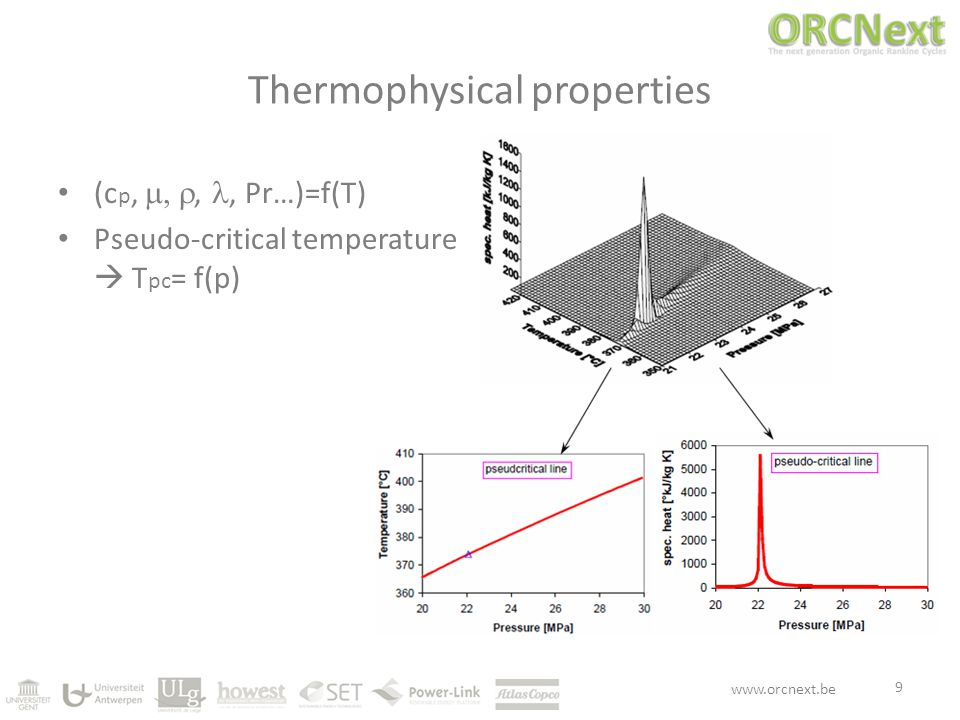 www.orcnext.be Thermophysical properties (c p, ,, Pr…)=f(T) Pseudo-critical temperature  T pc = f(p) 9