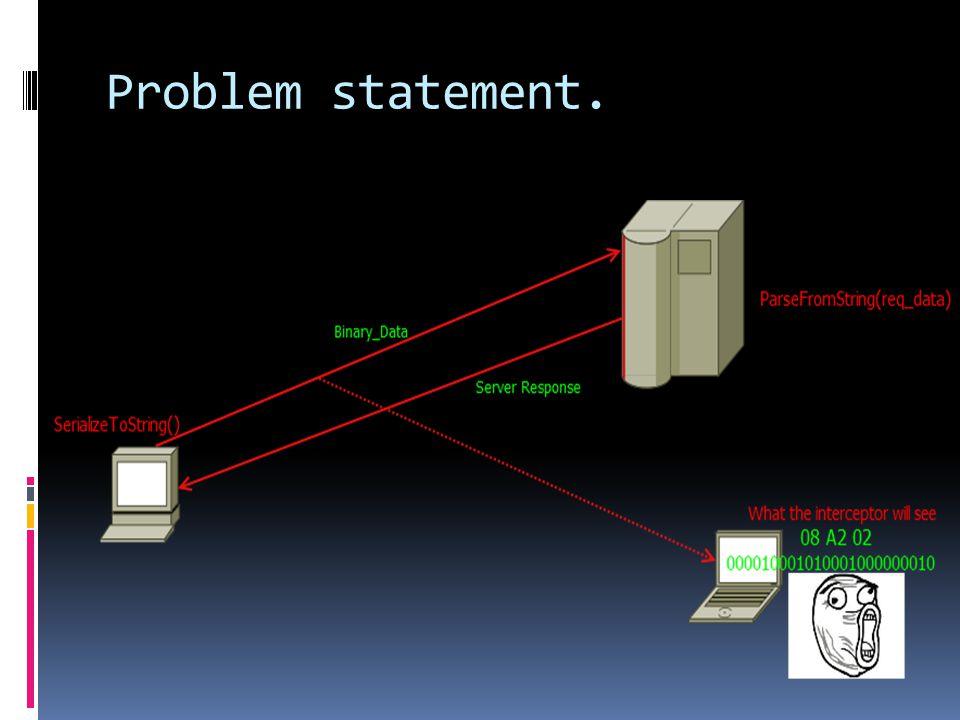 Problem statement.