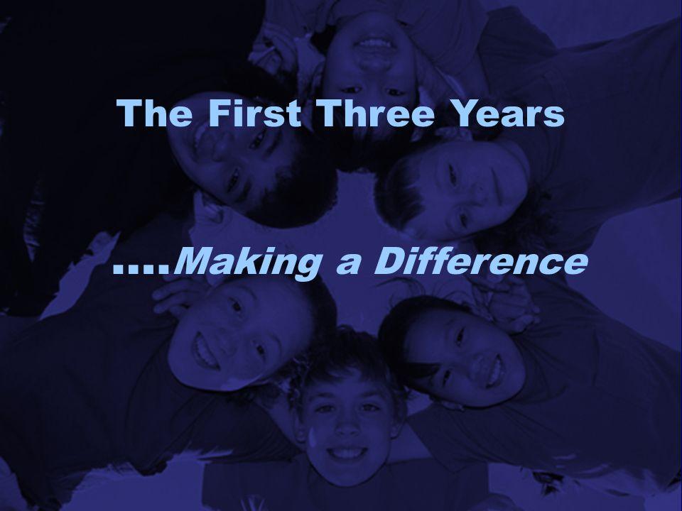 El TEMA Los Primeros Tres Anos El Sueno de todo los padres es que su hijos crescan siendo exitosos en sus estudios y en la vida.