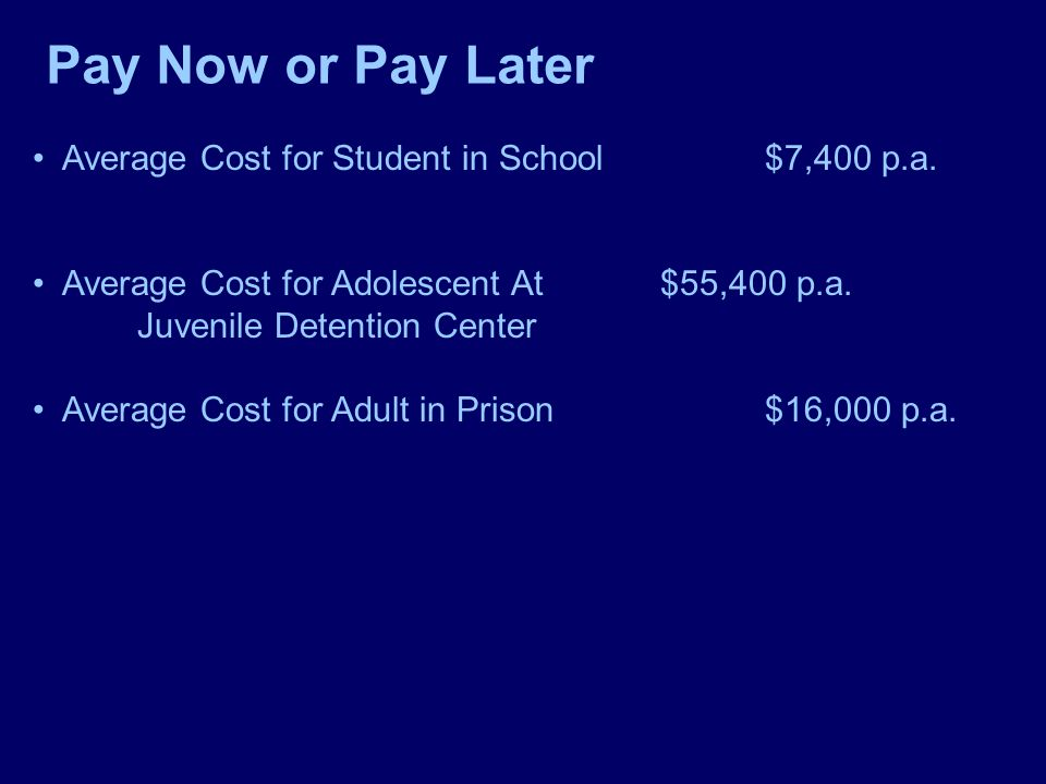 Pay Now or Pay Later Average Cost for Student in School$7,400 p.a.