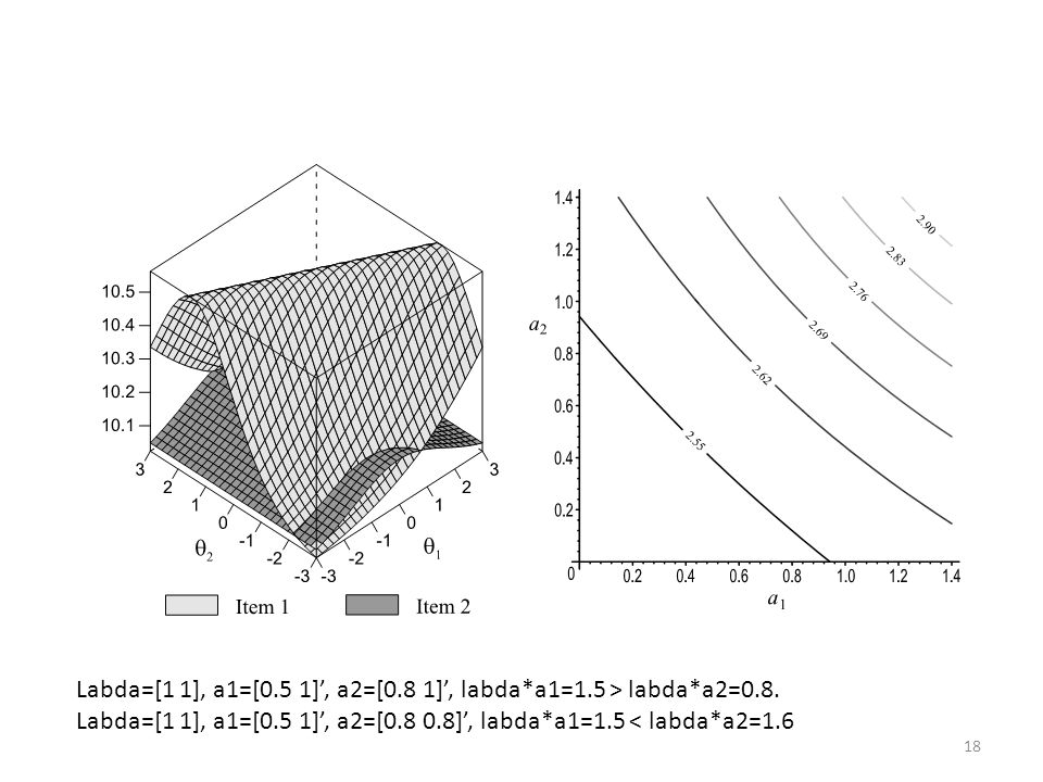 18 Labda=[1 1], a1=[0.5 1]', a2=[0.8 1]', labda*a1=1.5 > labda*a2=0.8.