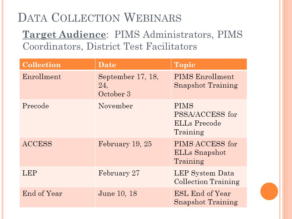 D ATA C OLLECTION W EBINARS CollectionDateTopic EnrollmentSeptember 17, 18, 24, October 3 PIMS Enrollment Snapshot Training PrecodeNovemberPIMS PSSA/ACCESS for ELLs Precode Training ACCESSFebruary 19, 25PIMS ACCESS for ELLs Snapshot Training LEPFebruary 27LEP System Data Collection Training End of YearJune 10, 18ESL End of Year Snapshot Training Target Audience : PIMS Administrators, PIMS Coordinators, District Test Facilitators