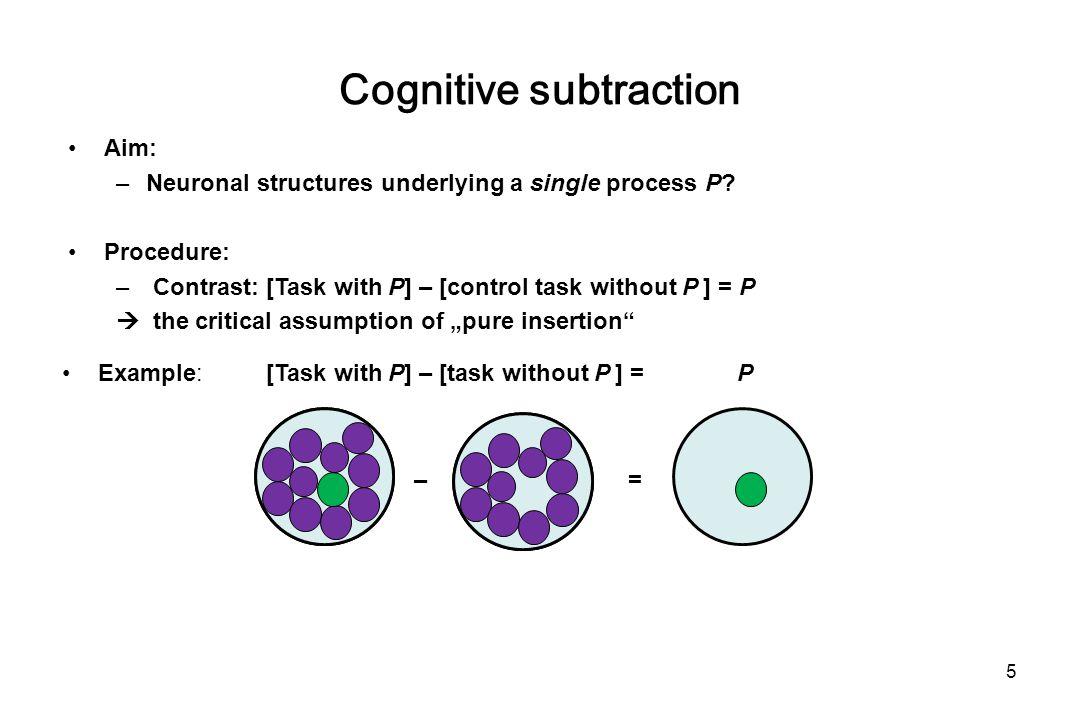 F-test vs.conjunction based on global null Friston et al.Neuroimage, 25:661-667.