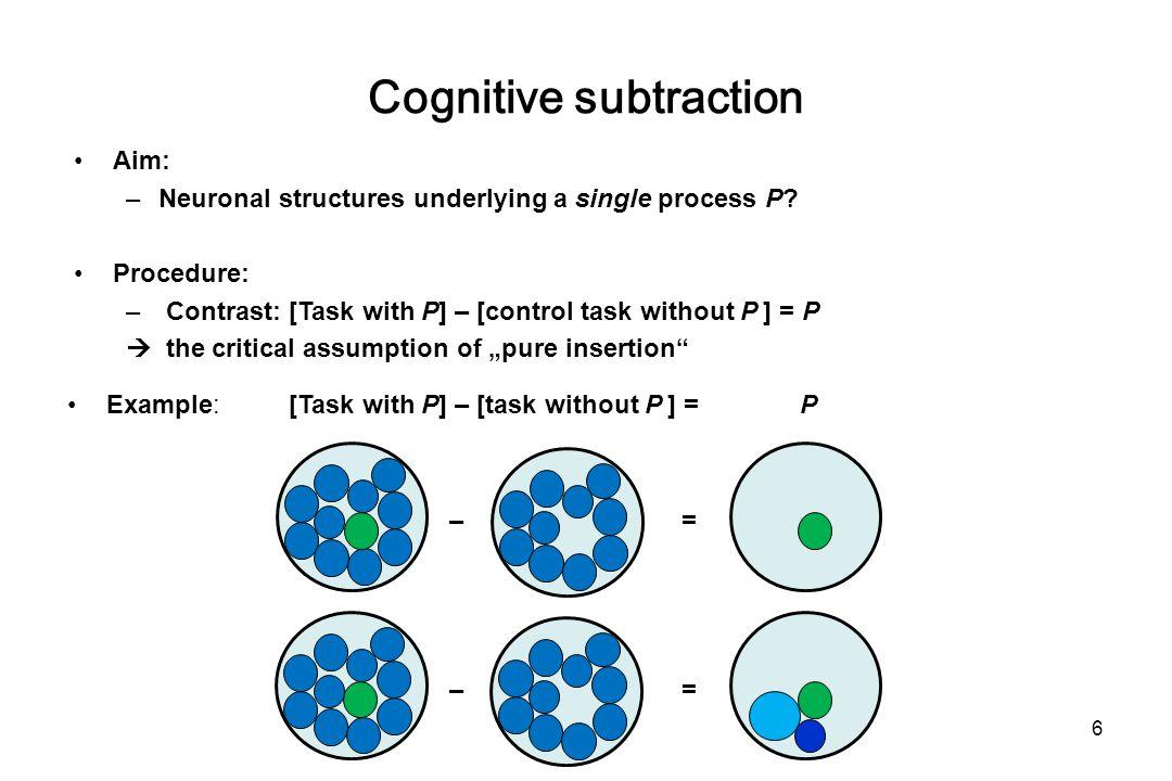 Factorial design 27 A1A2 B2B1 Task (1/2) Viewing Naming Stimuli (A/B) Objects Colours A1 B1 A2 B2 Main effect of task: (A1 + B1) – (A2 + B2)