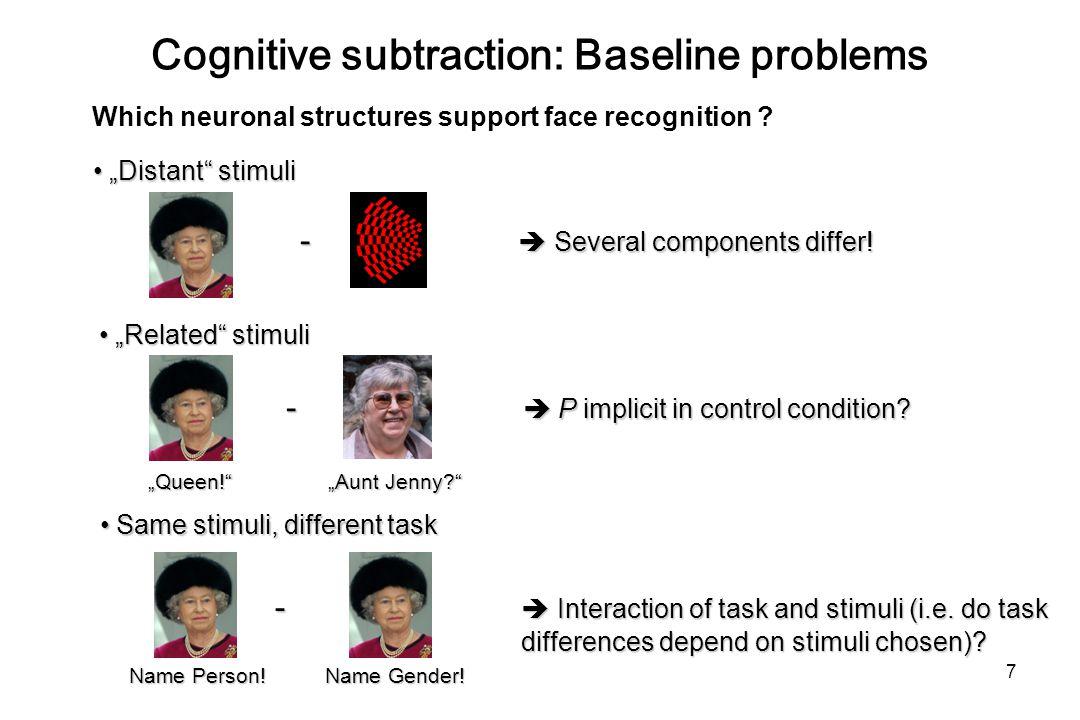 Factorial design 28 A1A2 B2B1 Task (1/2) Viewing Naming Stimuli (A/B) Objects Colours A1 B1 A2 B2 Main effect of stimuli: (A1 + A2) – (B1 + B2)