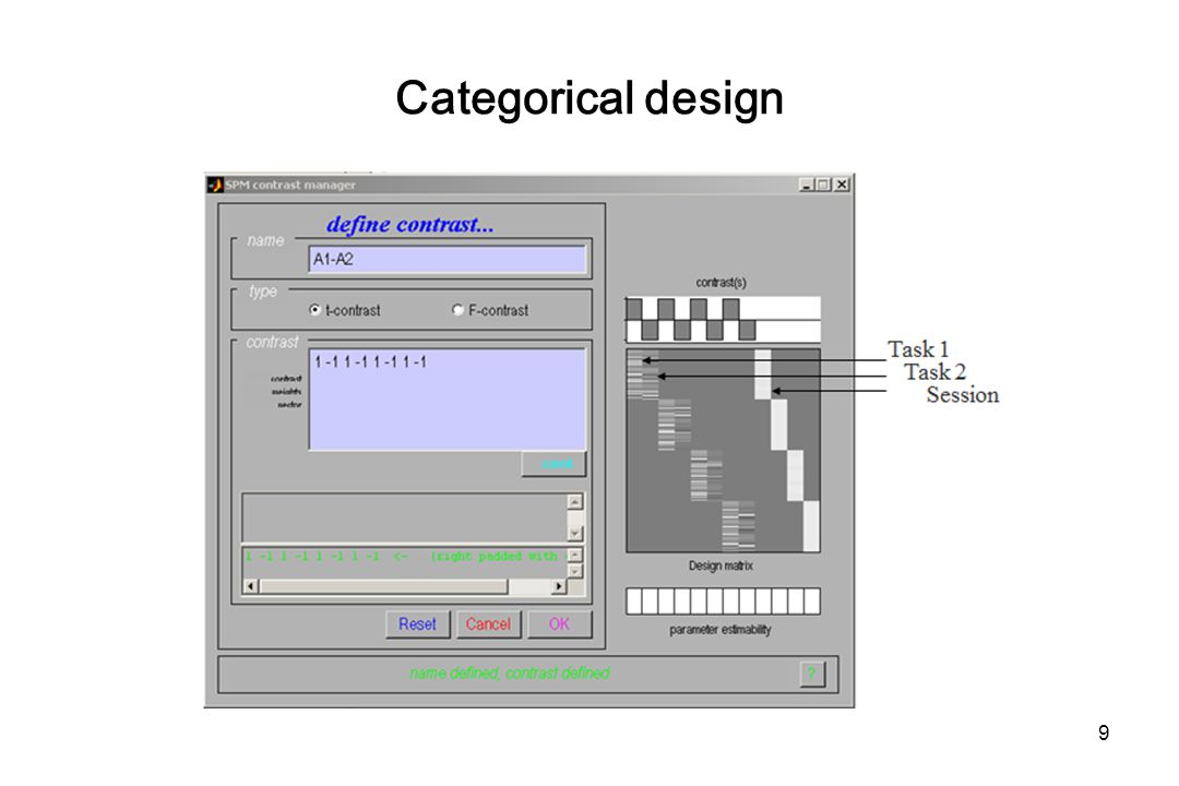 Categorical designs Subtraction - Pure insertion, evoked / differential responses Conjunction - Testing multiple hypotheses Parametric designs Linear - Adaptation, cognitive dimensions Nonlinear- Polynomial expansions, neurometric functions Factorial designs Categorical- Interactions and pure insertion Parametric- Linear and nonlinear interactions - Psychophysiological Interactions Overview 10