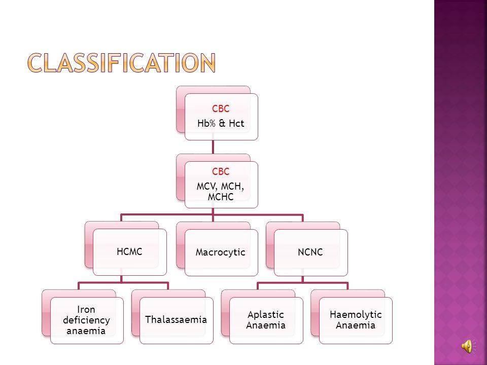 HGB= 12-18 HCT= 37-52 MCV= 78-98fL MCH= 27-32pg MCHC= 31-36 TLC= 3.2 P= 30% L= 65% RBC= 2.5M PLT= 32 HGB= 10 HCT= 24 MCV= 82fL MCH= 29pg MCHC= 35