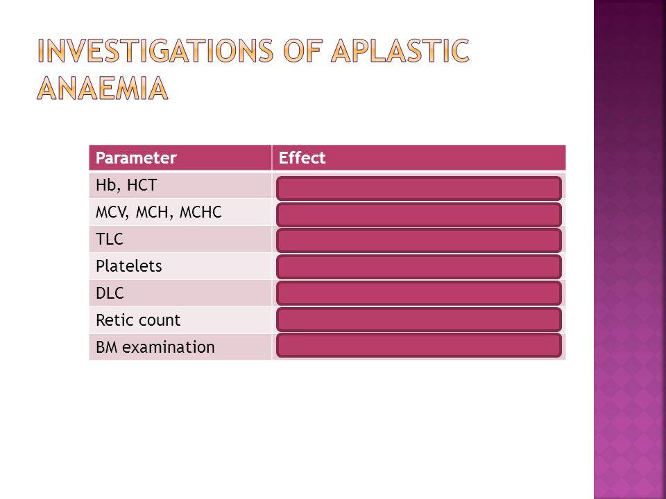 NCNC anaemia-1