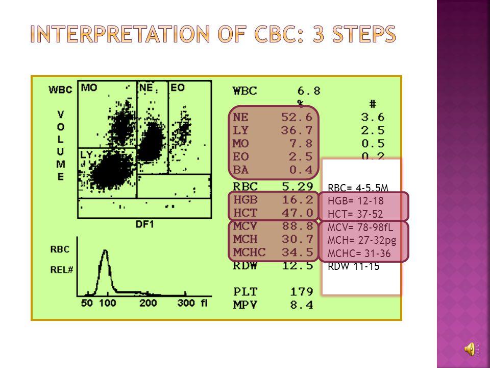 RBC= 4-5.5M HGB= 12-18 HCT= 37-52 MCV= 78-98fL MCH= 27-32pg MCHC= 31-36 RDW 11-15