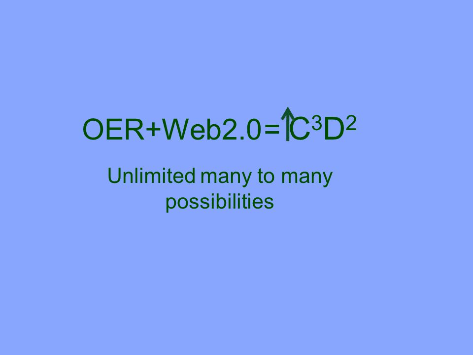 OER+Web2.0 = C 3 D 2 Unlimited many to many possibilities