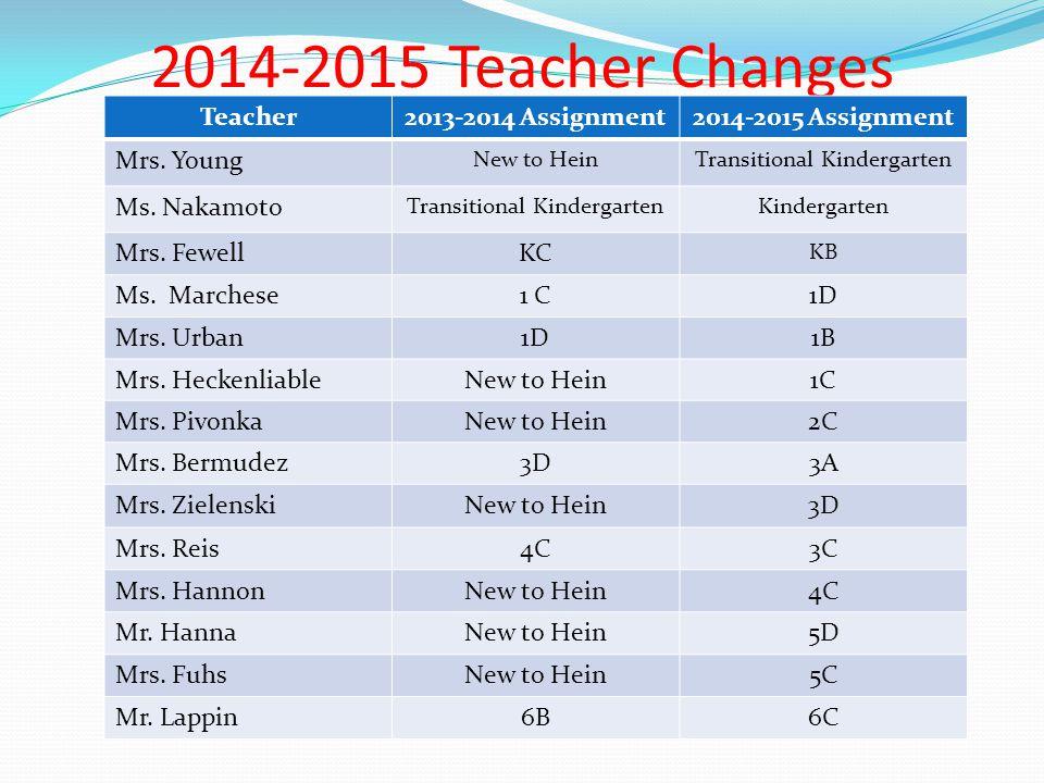 2014-2015 Teacher Changes Teacher2013-2014 Assignment2014-2015 Assignment Mrs. Young New to HeinTransitional Kindergarten Ms. Nakamoto Transitional Ki