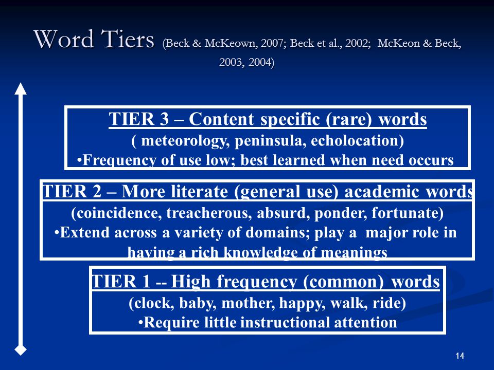 14 Word Tiers (Beck & McKeown, 2007; Beck et al., 2002; McKeon & Beck, 2003, 2004) TIER 1 -- High frequency (common) words (clock, baby, mother, happy, walk, ride) Require little instructional attention TIER 3 – Content specific (rare) words ( meteorology, peninsula, echolocation) Frequency of use low; best learned when need occurs TIER 2 – More literate (general use) academic words (coincidence, treacherous, absurd, ponder, fortunate) Extend across a variety of domains; play a major role in having a rich knowledge of meanings
