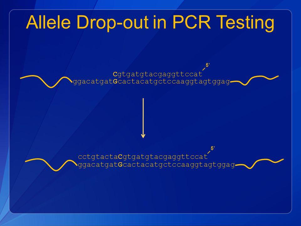 Allele Drop-out in PCR Testing ggacatgatGcactacatgctccaaggtagtggag Cgtgatgtacgaggttccat 5' ggacatgatGcactacatgctccaaggtagtggag cctgtactaCgtgatgtacgaggttccat 5'
