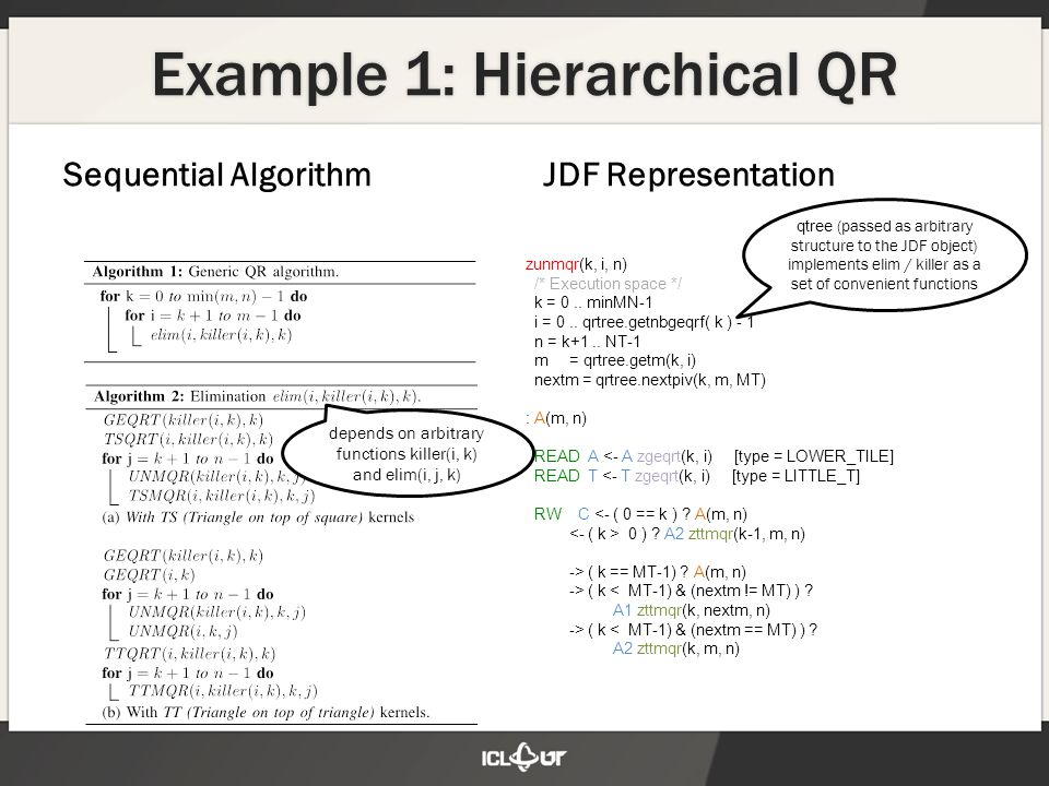 Example 1: Hierarchical QR Sequential Algorithm JDF Representation depends on arbitrary functions killer(i, k) and elim(i, j, k) zunmqr(k, i, n) /* Execution space */ k = 0..