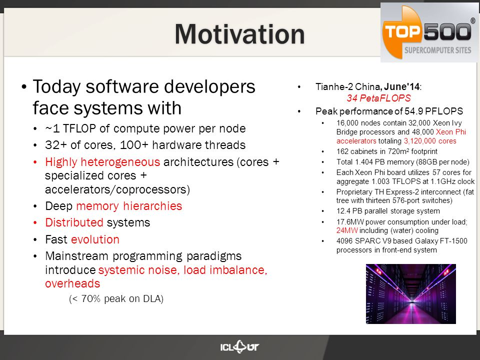 Motivation Today software developers face systems with ~1 TFLOP of compute power per node 32+ of cores, 100+ hardware threads Highly heterogeneous arc
