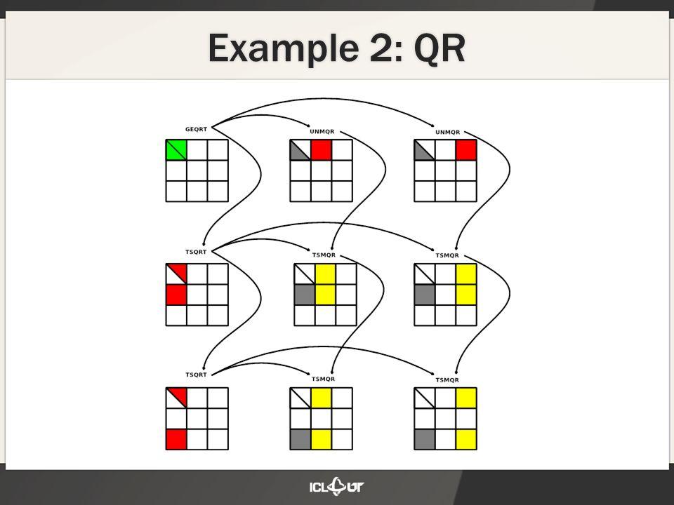 Example 2: QR