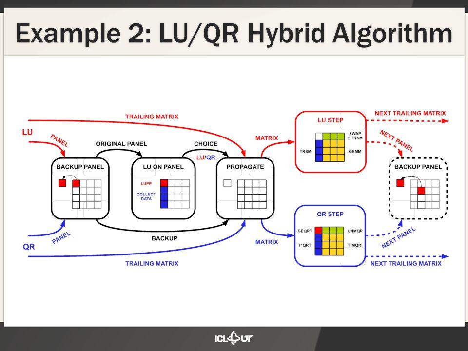 Example 2: LU/QR Hybrid Algorithm