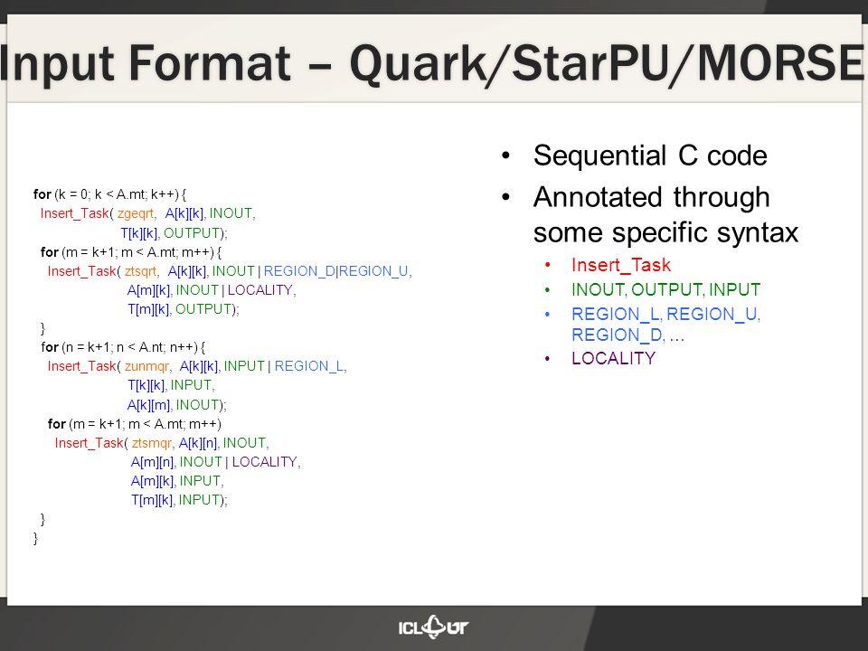Input Format – Quark/StarPU/MORSE for (k = 0; k < A.mt; k++) { Insert_Task( zgeqrt, A[k][k], INOUT, T[k][k], OUTPUT); for (m = k+1; m < A.mt; m++) { Insert_Task( ztsqrt, A[k][k], INOUT | REGION_D|REGION_U, A[m][k], INOUT | LOCALITY, T[m][k], OUTPUT); } for (n = k+1; n < A.nt; n++) { Insert_Task( zunmqr, A[k][k], INPUT | REGION_L, T[k][k], INPUT, A[k][m], INOUT); for (m = k+1; m < A.mt; m++) Insert_Task( ztsmqr, A[k][n], INOUT, A[m][n], INOUT | LOCALITY, A[m][k], INPUT, T[m][k], INPUT); } Sequential C code Annotated through some specific syntax Insert_Task INOUT, OUTPUT, INPUT REGION_L, REGION_U, REGION_D, … LOCALITY