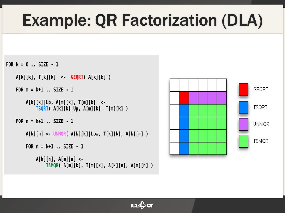 Example: QR Factorization (DLA)