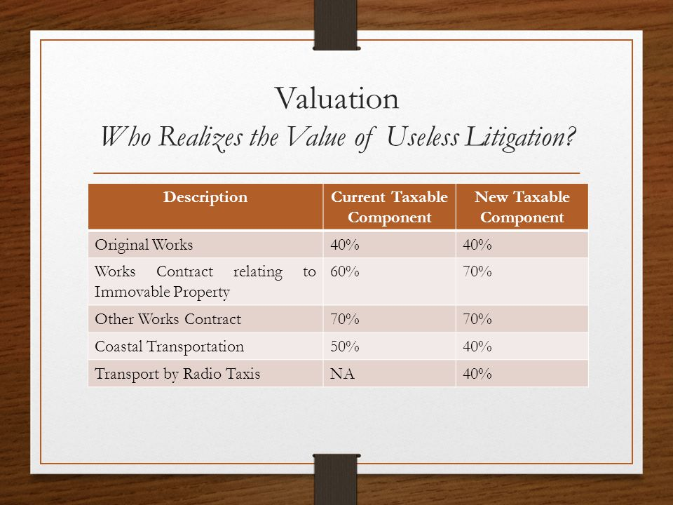 Valuation Who Realizes the Value of Useless Litigation.