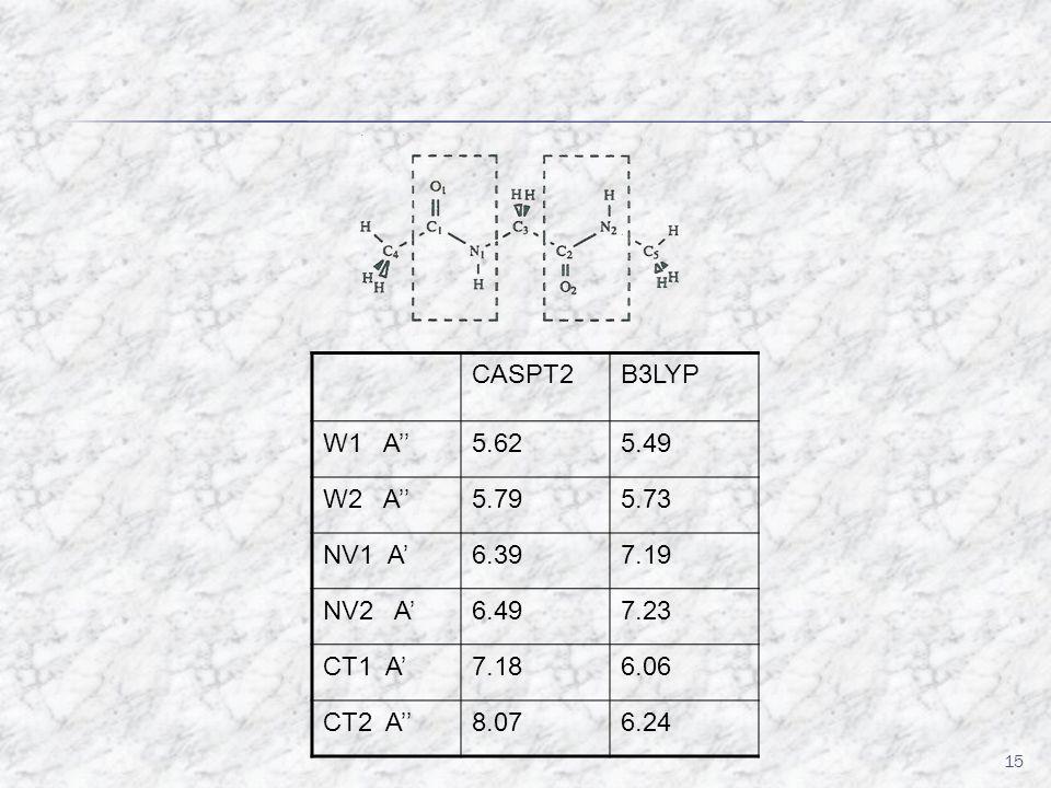 15 CASPT2B3LYP W1 A''5.625.49 W2 A''5.795.73 NV1 A'6.397.19 NV2 A'6.497.23 CT1 A'7.186.06 CT2 A''8.076.24