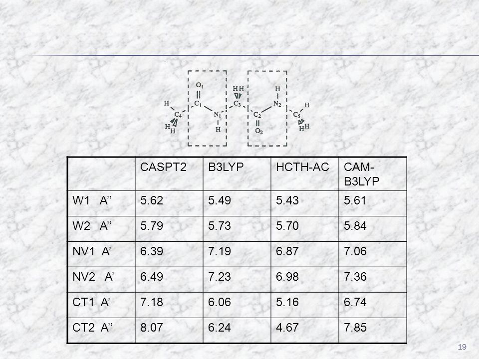 19 CASPT2B3LYPHCTH-ACCAM- B3LYP W1 A''5.625.495.435.61 W2 A''5.795.735.705.84 NV1 A'6.397.196.877.06 NV2 A'6.497.236.987.36 CT1 A'7.186.065.166.74 CT2