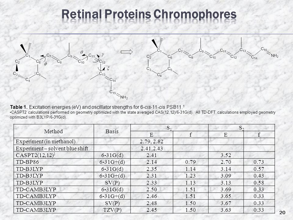 MethodBasis S1S1 S2S2 EfEf Experiment (in methanol)2.79, 2.82 Experiment – solvent blue shift2.41,2.43 CASPT2(12,12) 1 6-31G(d)2.413.52 TD-BP866-31G+(
