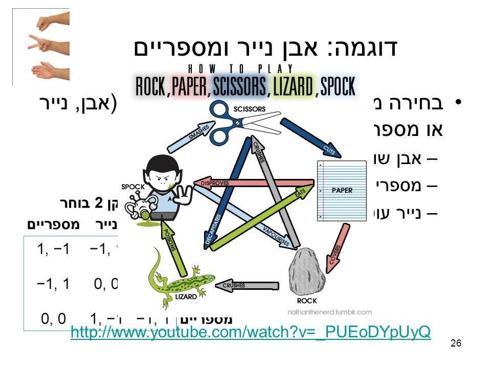 דוגמה: אבן נייר ומספריים בחירה מבין שלוש הפעולות האפשריות (אבן, נייר או מספריים).