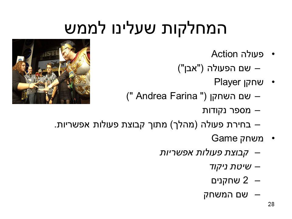 המחלקות שעלינו לממש פעולה Action –שם הפעולה ( אבן ) שחקן Player –שם השחקן ( Andrea Farina ) –מספר נקודות –בחירת פעולה (מהלך) מתוך קבוצת פעולות אפשריות.