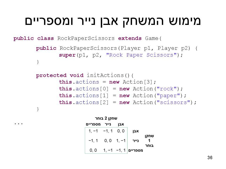 מימוש המשחק אבן נייר ומספריים public class RockPaperScissors extends Game{ public RockPaperScissors(Player p1, Player p2) { super(p1, p2, Rock Paper Scissors ); } protected void initActions(){ this.actions = new Action[3]; this.actions[0] = new Action( rock ); this.actions[1] = new Action( paper ); this.actions[2] = new Action( scissors ); }...