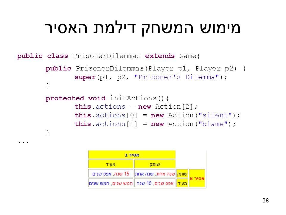 מימוש המשחק דילמת האסיר public class PrisonerDilemmas extends Game{ public PrisonerDilemmas(Player p1, Player p2) { super(p1, p2, Prisoner s Dilemma ); } protected void initActions(){ this.actions = new Action[2]; this.actions[0] = new Action( silent ); this.actions[1] = new Action( blame ); }...