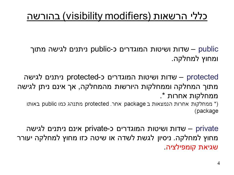כללי הרשאות (visibility modifiers) בהורשה public – שדות ושיטות המוגדרים כ-public ניתנים לגישה מתוך ומחוץ למחלקה.