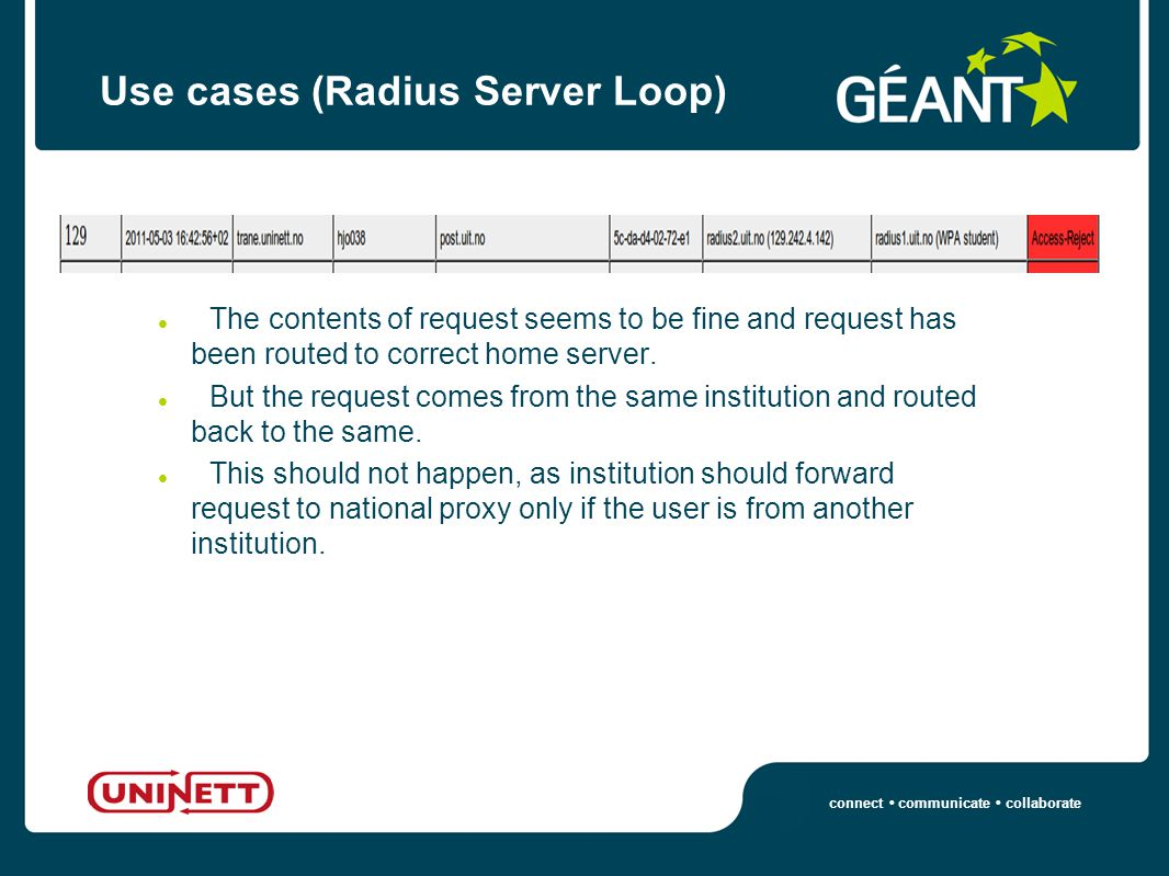 connect communicate collaborate Use cases (Radius Server Loop) The contents of request seems to be fine and request has been routed to correct home server.