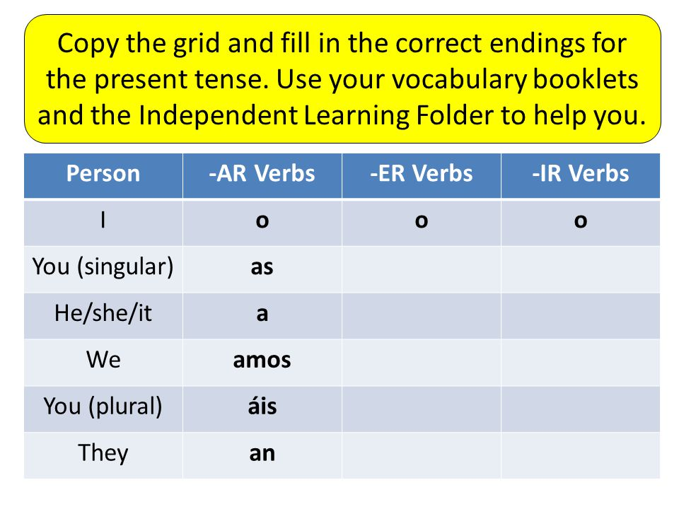 Copy the grid and fill in the correct endings for the present tense.