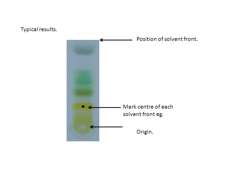 Typical results. Position of solvent front. Origin. Mark centre of each solvent front eg.