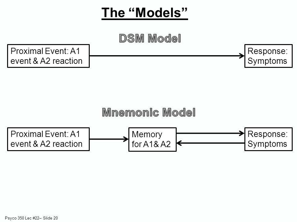 Psyco 350 Lec #22– Slide 20 The Models Proximal Event: A1 event & A2 reaction Response: Symptoms Proximal Event: A1 event & A2 reaction Response: Symptoms Memory for A1& A2