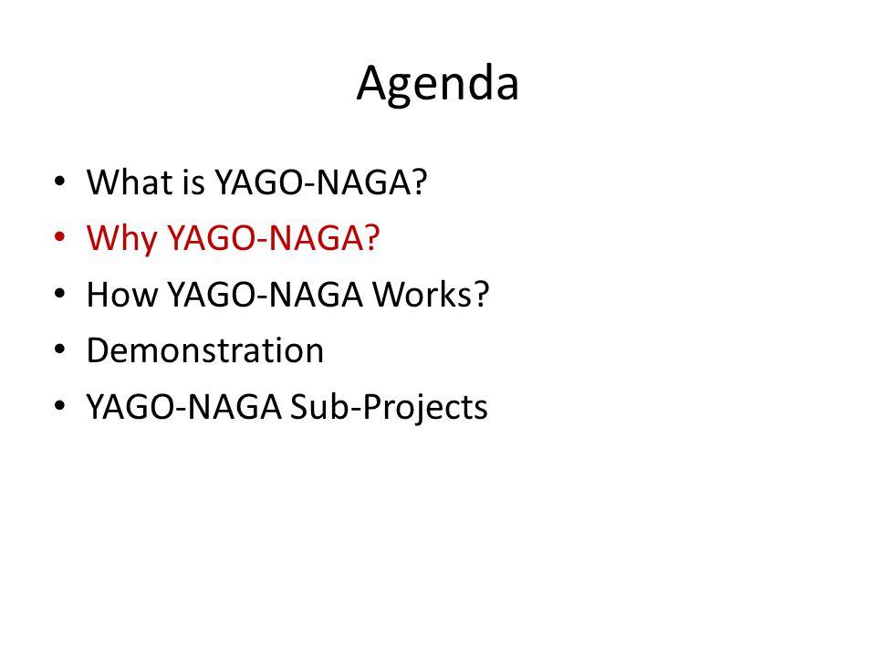 Agenda What is YAGO-NAGA Why YAGO-NAGA How YAGO-NAGA Works Demonstration YAGO-NAGA Sub-Projects