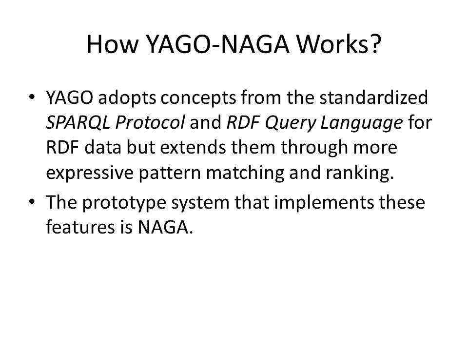 How YAGO-NAGA Works.