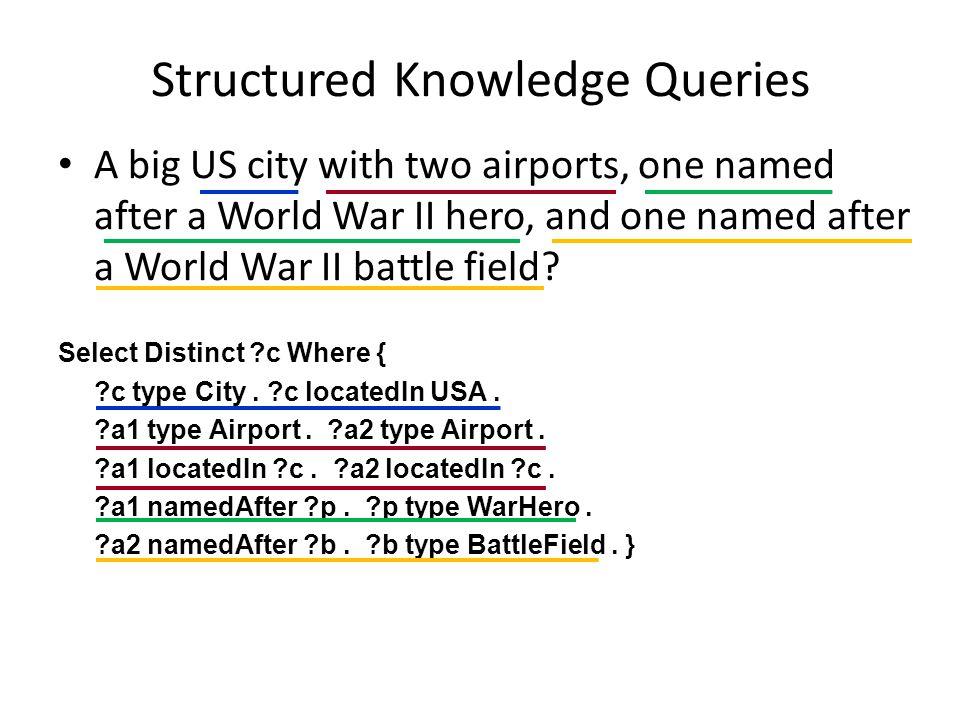 Select Distinct c Where { c type City. c locatedIn USA.